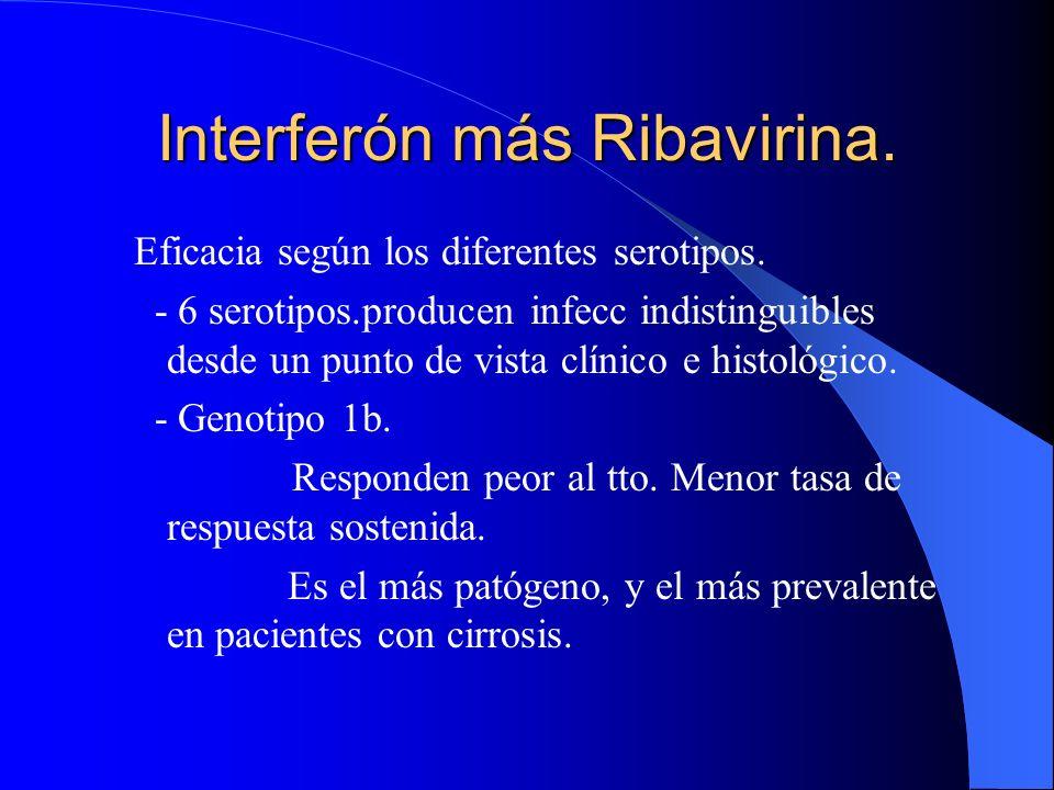 Interferón más Ribavirina. IFN/PLAC 48sem IFN+RIB 24sem IFN+RIB 48sem CONCENT VCH RNA >800.000UI/ml <800.000UI/ml 35/345 (10%) 47/158 (30%) 92/335 (27