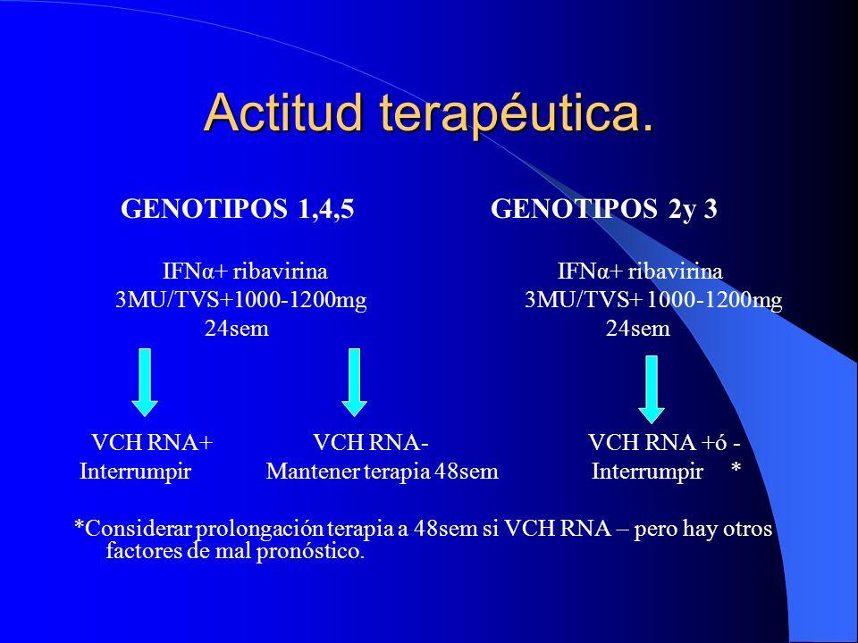 Interferón más Ribavirina. Eficacia según los diferentes serotipos. - 6 serotipos.producen infecc indistinguibles desde un punto de vista clínico e hi