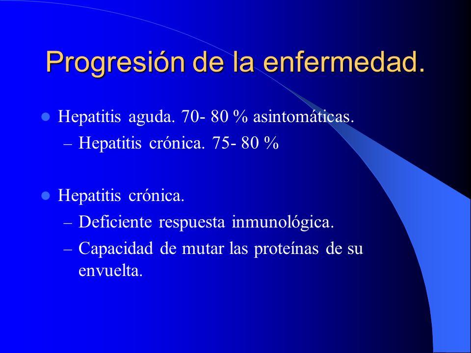 HEPATITS C Virus RNA.6 grupos filogenéticamente distintos: genotipos. Subtipos designados con letras. Implicaciones clínicas de los diferentes genotip