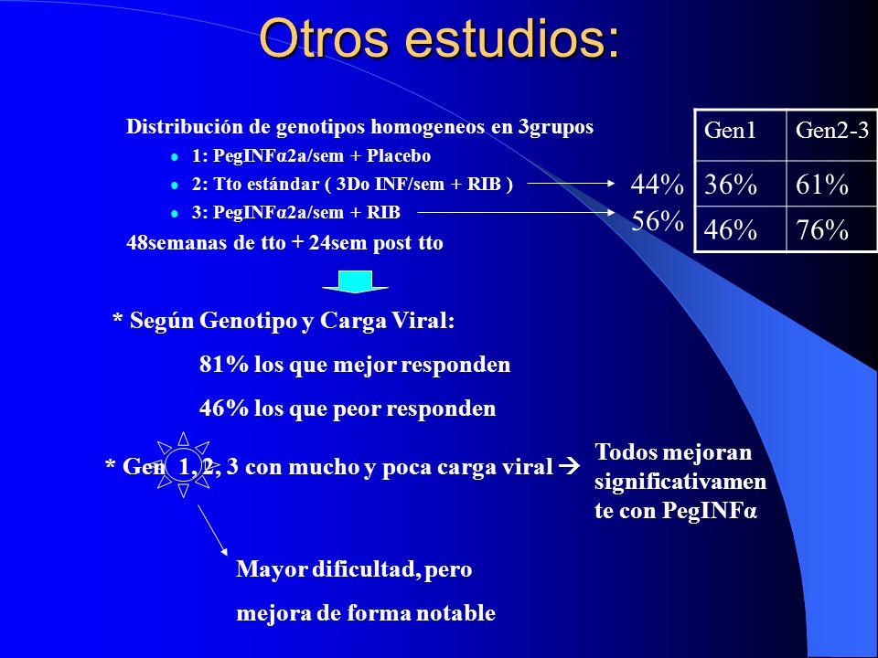 La mejor terapia para el tto inicial de Hepatitis C cronica para este estudio: PegINFα2b (1,5microgr/kg/sem) + RIBAVIRINA (800 mg/d) La mejora de resp