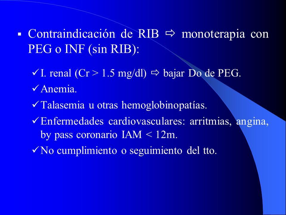 Enfermedad hepática avanzada (ascitis, varices esofágicas, encefalopatía hepática) Cardiopatía isquémica. Insuficiencia renal. Enfermedad psiquiátrica