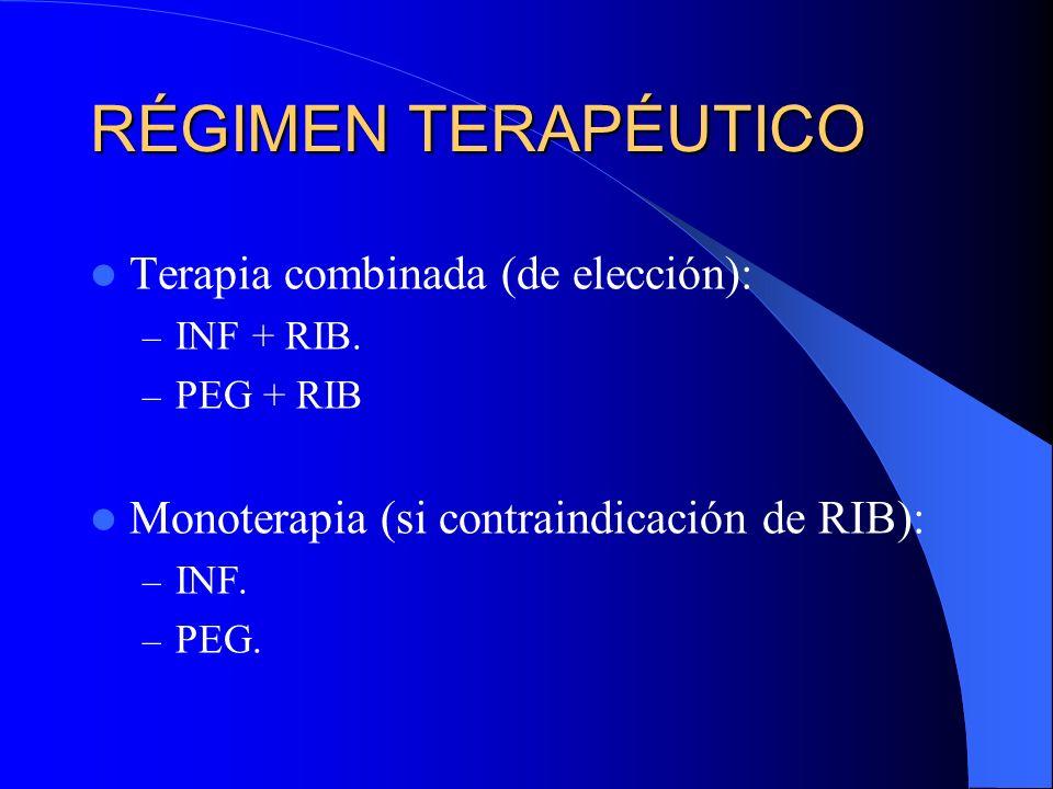 Contraindicación de RIB monoterapia con PEG o INF (sin RIB): I. renal (Cr > 1.5 mg/dl) bajar Do de PEG. Anemia. Talasemia u otras hemoglobinopatías. E