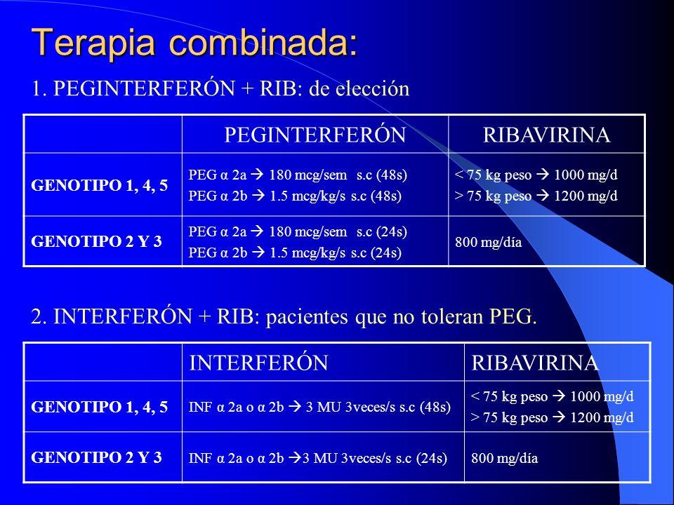 RÉGIMEN TERAPÉUTICO Terapia combinada (de elección): – INF + RIB. – PEG + RIB Monoterapia (si contraindicación de RIB): – INF. – PEG.