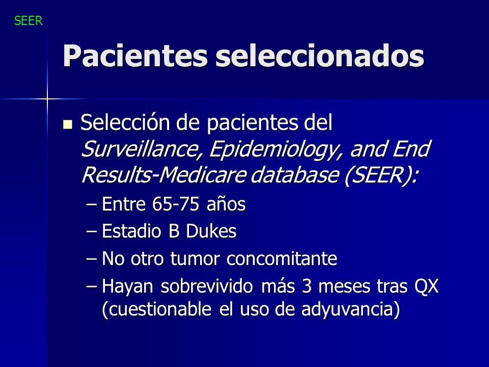 Pacientes seleccionados Selección de pacientes del Surveillance, Epidemiology, and End Results-Medicare database (SEER): Selección de pacientes del Su