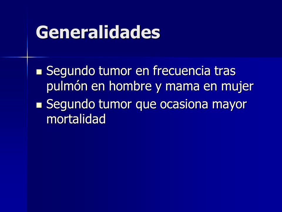 Generalidades Segundo tumor en frecuencia tras pulmón en hombre y mama en mujer Segundo tumor en frecuencia tras pulmón en hombre y mama en mujer Segu