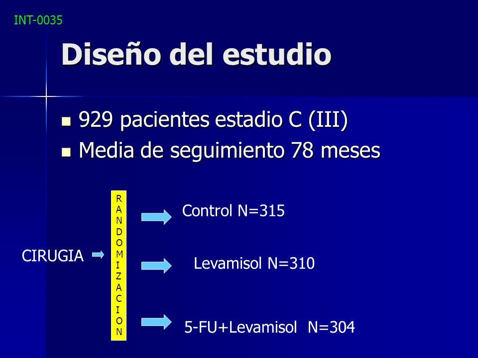 Diseño del estudio 929 pacientes estadio C (III) 929 pacientes estadio C (III) Media de seguimiento 78 meses Media de seguimiento 78 meses CIRUGIA RAN