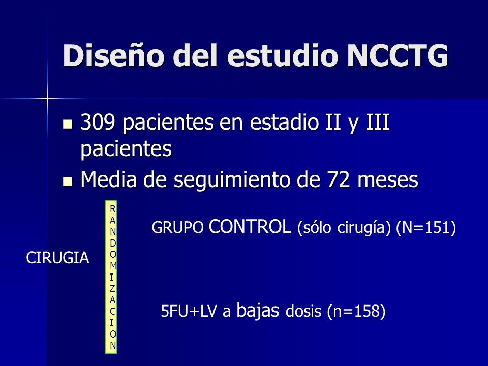 Diseño del estudio NCCTG 309 pacientes en estadio II y III pacientes 309 pacientes en estadio II y III pacientes Media de seguimiento de 72 meses Medi