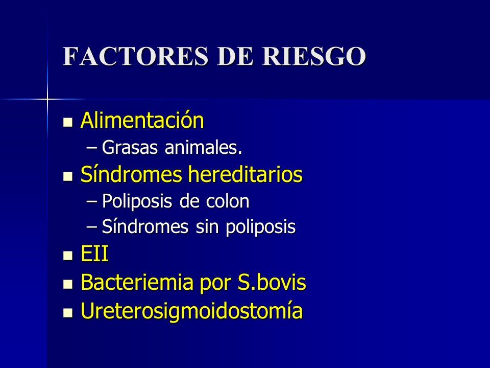 FACTORES DE RIESGO Alimentación Alimentación –Grasas animales. Síndromes hereditarios Síndromes hereditarios –Poliposis de colon –Síndromes sin polipo