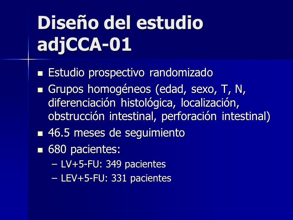Diseño del estudio adjCCA-01 Estudio prospectivo randomizado Estudio prospectivo randomizado Grupos homogéneos (edad, sexo, T, N, diferenciación histo
