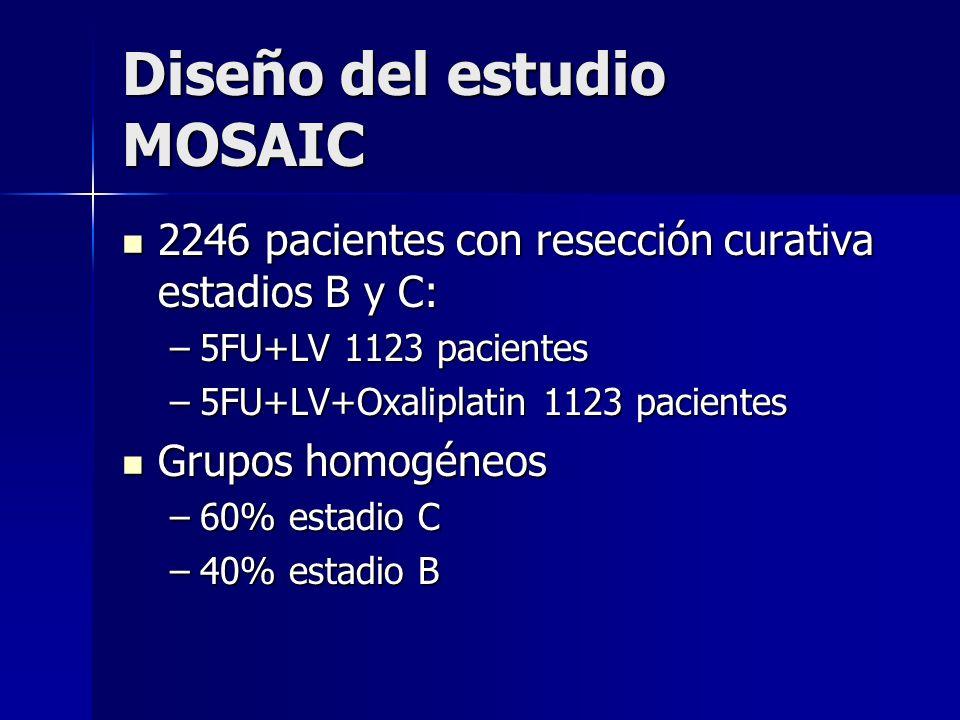 Diseño del estudio MOSAIC 2246 pacientes con resección curativa estadios B y C: 2246 pacientes con resección curativa estadios B y C: –5FU+LV 1123 pac