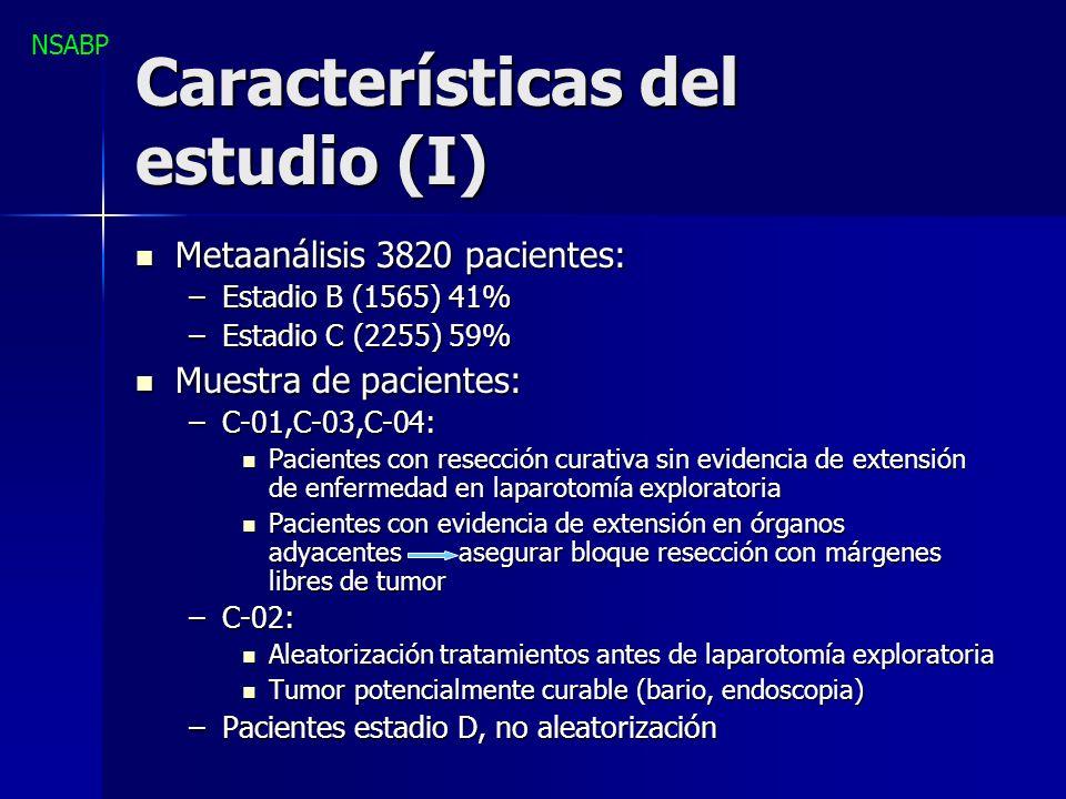 Características del estudio (I) Metaanálisis 3820 pacientes: Metaanálisis 3820 pacientes: –Estadio B (1565) 41% –Estadio C (2255) 59% Muestra de pacie