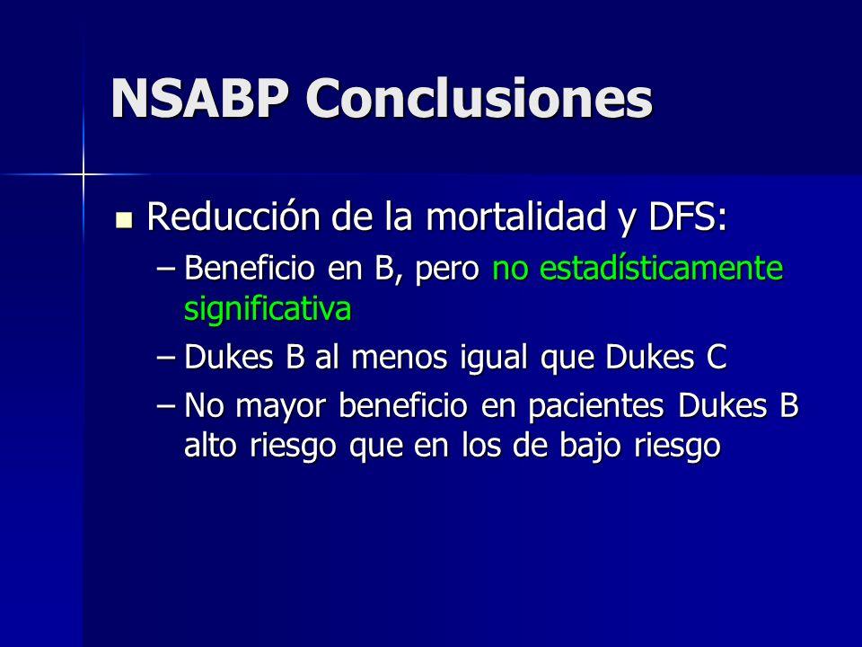 NSABP Conclusiones Reducción de la mortalidad y DFS: Reducción de la mortalidad y DFS: –Beneficio en B, pero no estadísticamente significativa –Dukes