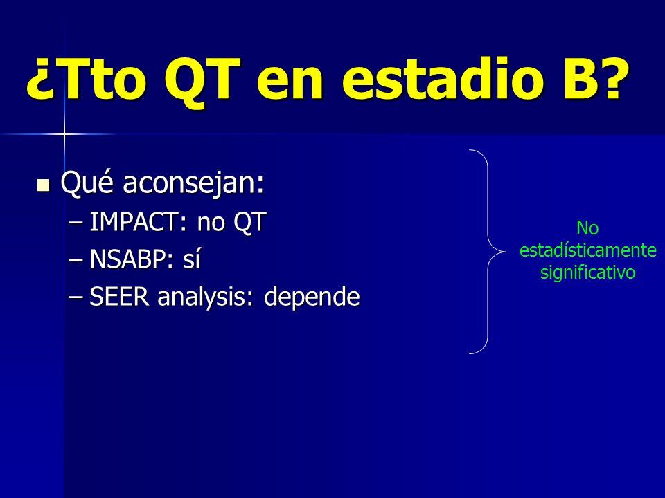 ¿Tto QT en estadio B? Qué aconsejan: Qué aconsejan: –IMPACT: no QT –NSABP: sí –SEER analysis: depende No estadísticamente significativo