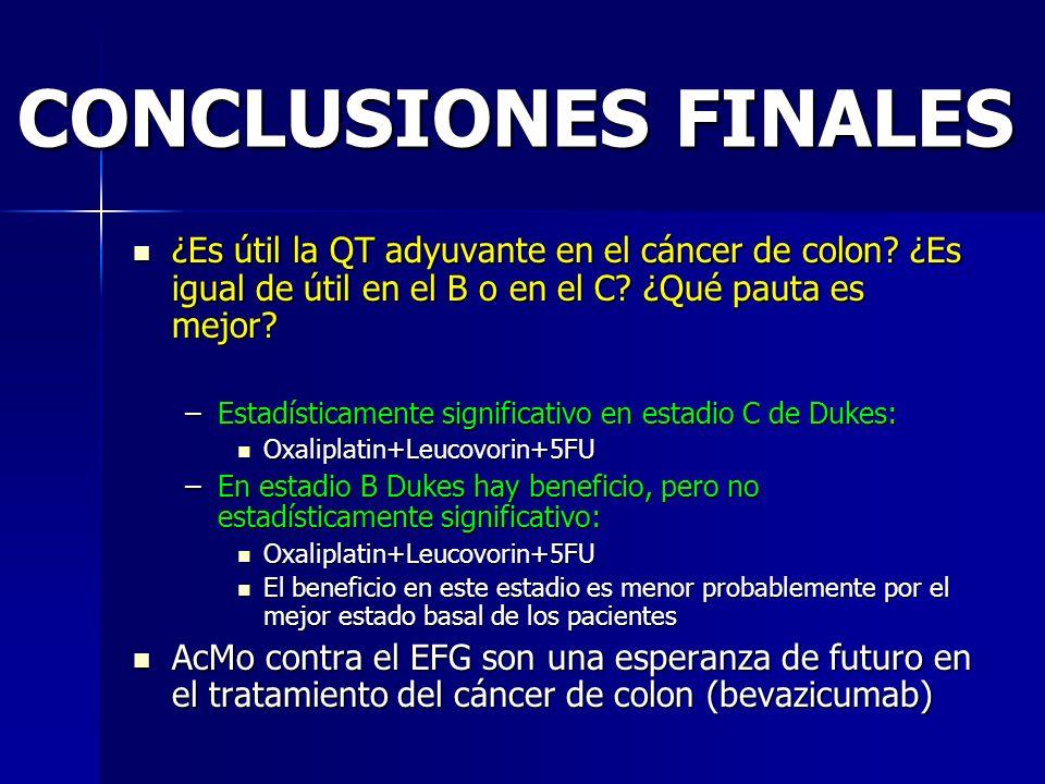 CONCLUSIONES FINALES ¿Es útil la QT adyuvante en el cáncer de colon? ¿Es igual de útil en el B o en el C? ¿Qué pauta es mejor? ¿Es útil la QT adyuvant