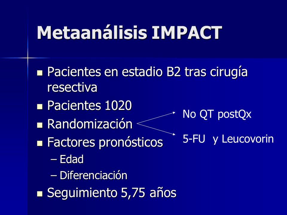 Diseño del estudio adjCCA-01 Estudio prospectivo randomizado Estudio prospectivo randomizado Grupos homogéneos (edad, sexo, T, N, diferenciación histológica, localización, obstrucción intestinal, perforación intestinal) Grupos homogéneos (edad, sexo, T, N, diferenciación histológica, localización, obstrucción intestinal, perforación intestinal) 46.5 meses de seguimiento 46.5 meses de seguimiento 680 pacientes: 680 pacientes: –LV+5-FU: 349 pacientes –LEV+5-FU: 331 pacientes