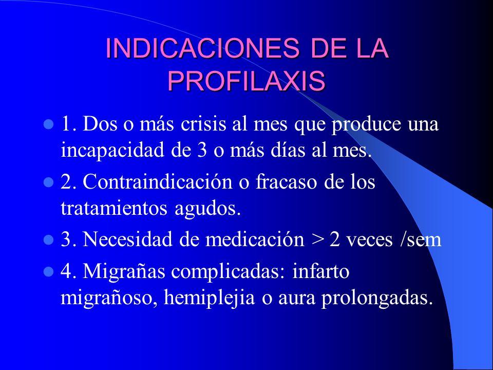 INDICACIONES DE LA PROFILAXIS 1. Dos o más crisis al mes que produce una incapacidad de 3 o más días al mes. 2. Contraindicación o fracaso de los trat