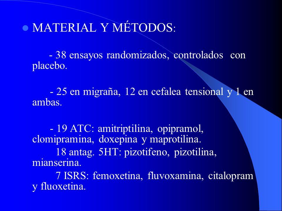 MATERIAL Y MÉTODOS : - 38 ensayos randomizados, controlados con placebo. - 25 en migraña, 12 en cefalea tensional y 1 en ambas. - 19 ATC: amitriptilin