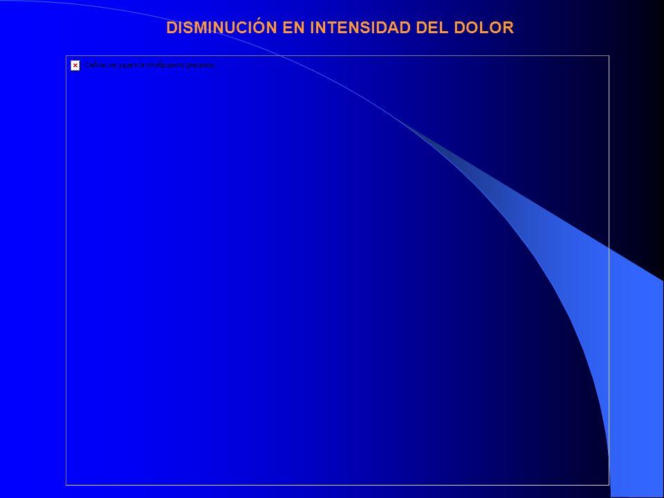 DISMINUCIÓN EN INTENSIDAD DEL DOLOR