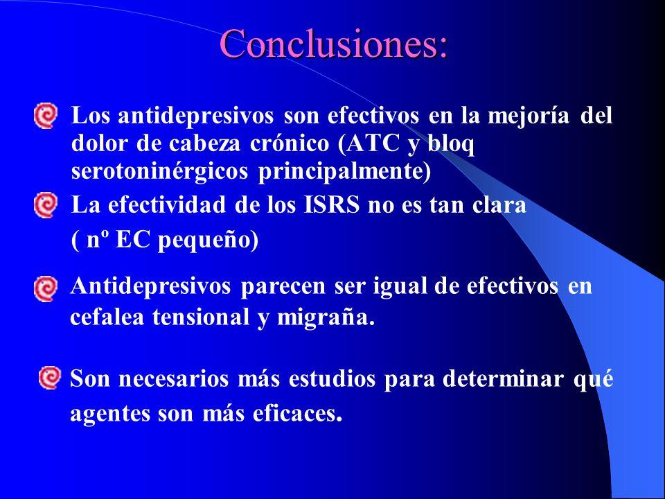 Conclusiones: Los antidepresivos son efectivos en la mejoría del dolor de cabeza crónico (ATC y bloq serotoninérgicos principalmente) La efectividad d