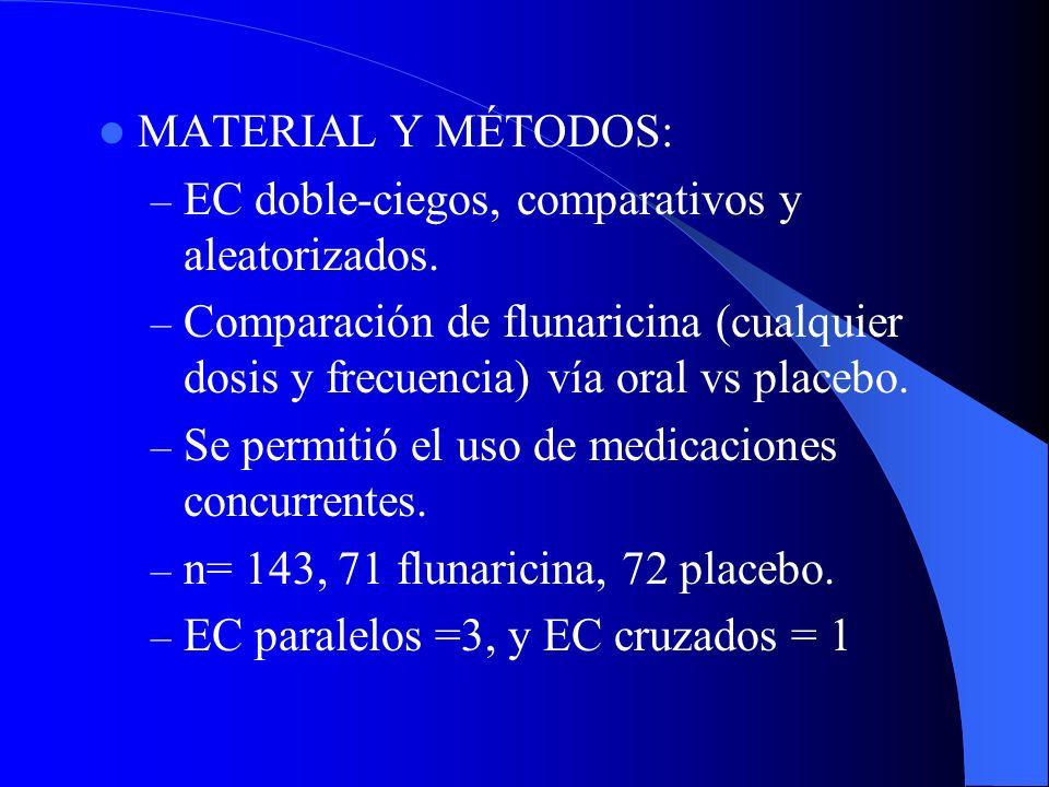 MATERIAL Y MÉTODOS: – EC doble-ciegos, comparativos y aleatorizados. – Comparación de flunaricina (cualquier dosis y frecuencia) vía oral vs placebo.
