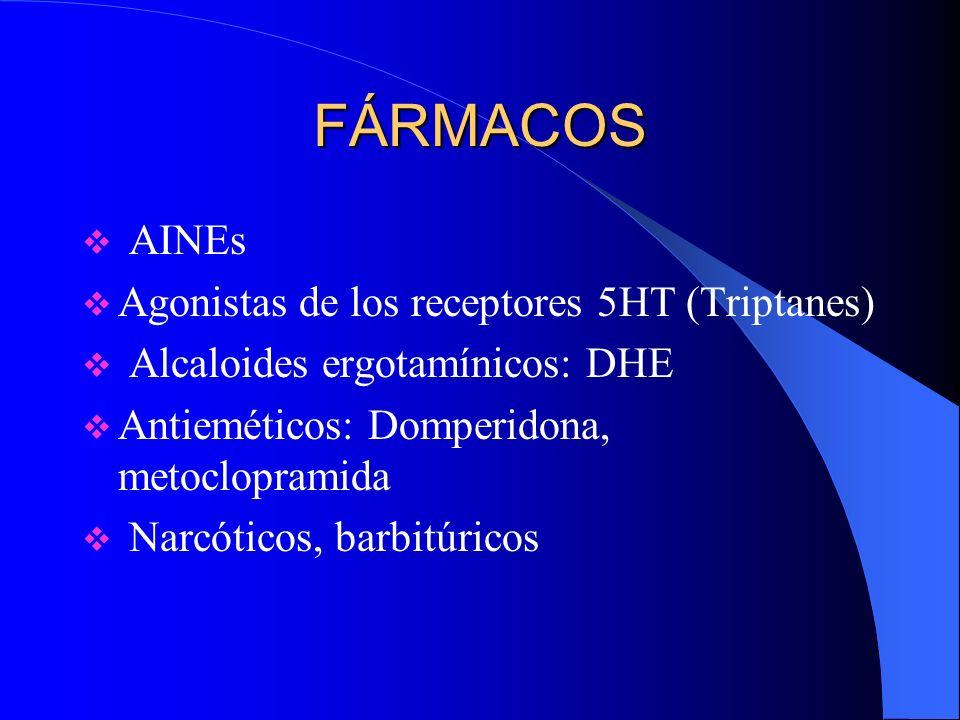 FÁRMACOS AINEs Agonistas de los receptores 5HT (Triptanes) Alcaloides ergotamínicos: DHE Antieméticos: Domperidona, metoclopramida Narcóticos, barbitú