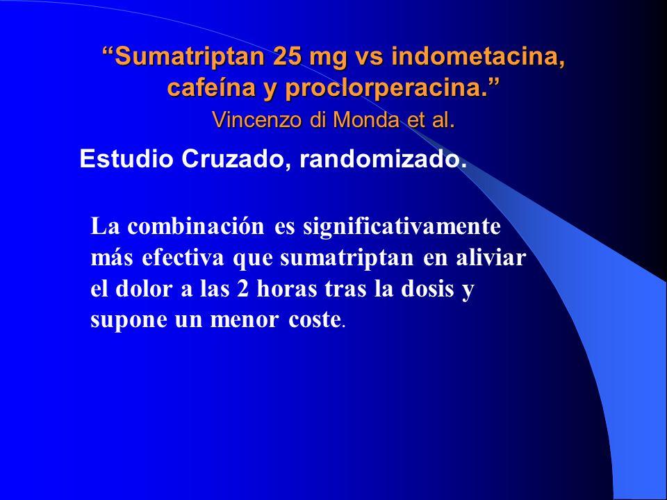 Sumatriptan 25 mg vs indometacina, cafeína y proclorperacina. Vincenzo di Monda et al. La combinación es significativamente más efectiva que sumatript