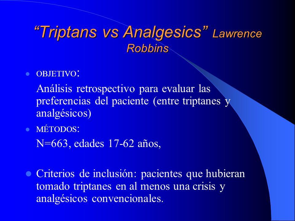 Triptans vs Analgesics Lawrence Robbins OBJETIVO : Análisis retrospectivo para evaluar las preferencias del paciente (entre triptanes y analgésicos) M