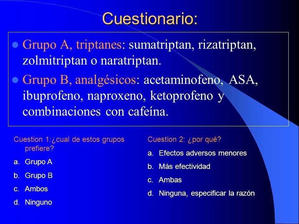 Cuestionario: Grupo A, triptanes: sumatriptan, rizatriptan, zolmitriptan o naratriptan. Grupo B, analgésicos: acetaminofeno, ASA, ibuprofeno, naproxen