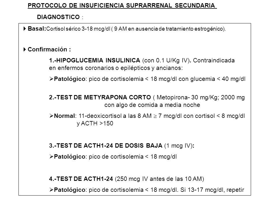 PROTOCOLO DE INSUFICIENCIA SUPRARRENAL SECUNDARIA DIAGNOSTICO : Basal: Cortisol sérico 3-18 mcg/dl ( 9 AM en ausencia de tratamiento estrogénico). Con