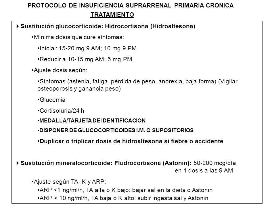 PROTOCOLO DE INSUFICIENCIA SUPRARRENAL PRIMARIA CRONICA TRATAMIENTO Sustitución glucocorticoide: Hidrocortisona (Hidroaltesona) Mínima dosis que cure