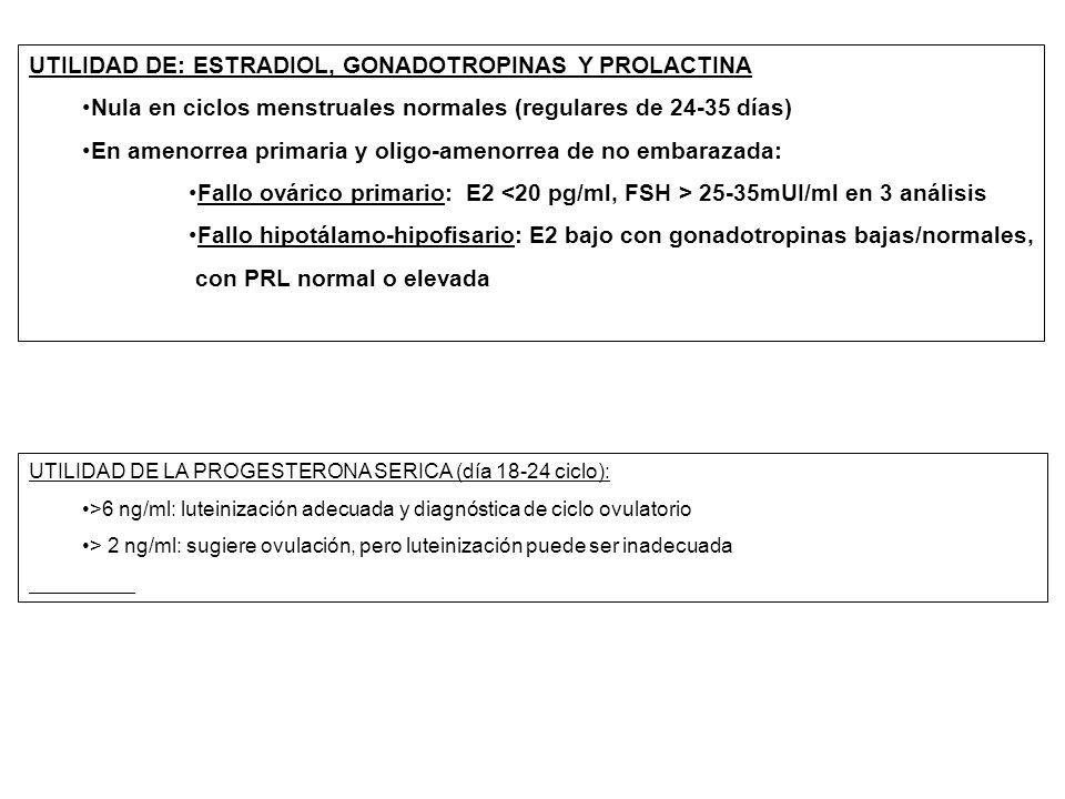 UTILIDAD DE LA PROGESTERONA SERICA (día 18-24 ciclo): >6 ng/ml: luteinización adecuada y diagnóstica de ciclo ovulatorio > 2 ng/ml: sugiere ovulación,