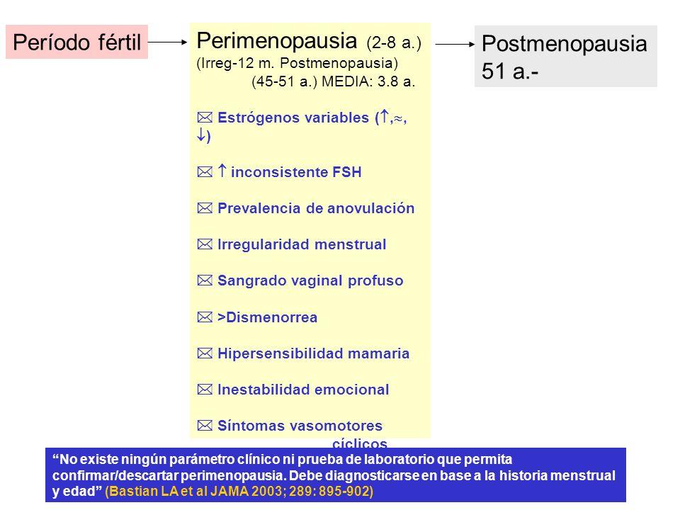 Período fértil Perimenopausia (2-8 a.) (Irreg-12 m. Postmenopausia) (45-51 a.) MEDIA: 3.8 a. Estrógenos variables (,, ) inconsistente FSH Prevalencia