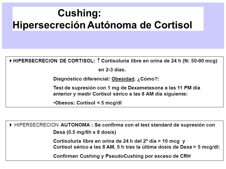 ETIOLOGIA DEL CUSHING ACT H Cortisol CRH ACTH Cortisol CRH ACTH Cortisol CRH ACTH Cortisol CRH SINDROME DE CUSHING ENFERMEDAD NEOPLASIA SUPRARRENAL ACTH ECTOPICA EXCESO CRH: ESTRÉS DEPRESION ETOH ANOREXIA ACTH < 5 pg/ml (IRMA) TAC/RMN suprarrenales Supresión con dosis alta Dexa (2mg/6h, 8 dosis) Cateterización de senos petrosos inferiores para grad ACTH central/periférica tras CRH 2 -3 RMN silla turca NO Supresión con dosis alta Dexa (2mg/6h, 8 dosis) Algunos carcinoides bronquiales suprimen RMN/TAC toraco-abdominal Gammagrafía 111 In-Octreotido