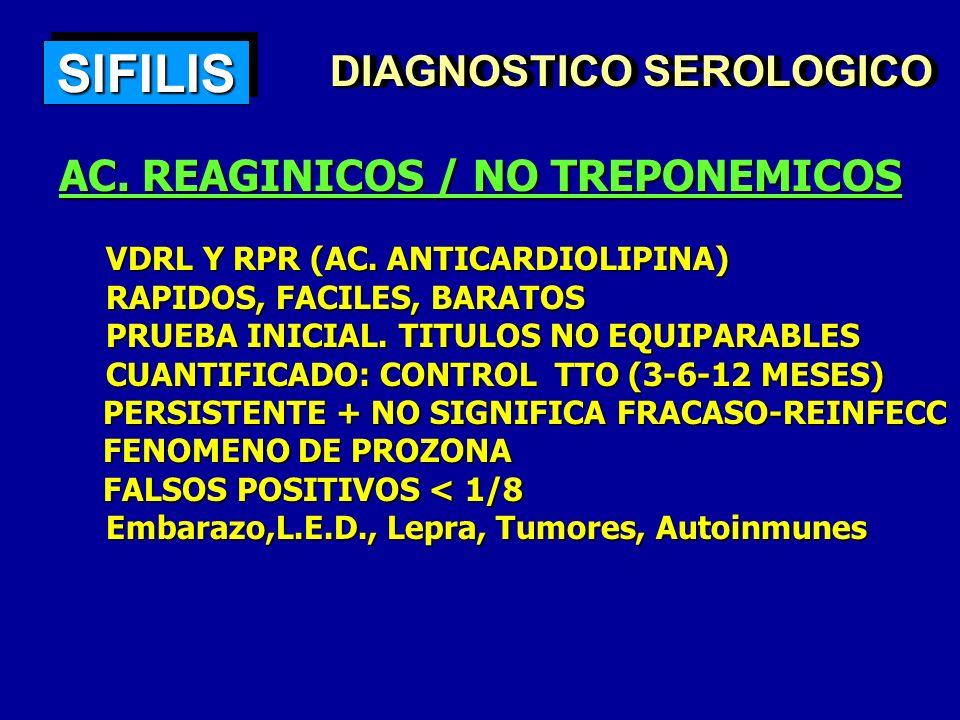 SIFILISSIFILIS DIAGNOSTICO SEROLOGICO AC. REAGINICOS / NO TREPONEMICOS VDRL Y RPR (AC. ANTICARDIOLIPINA) RAPIDOS, FACILES, BARATOS PRUEBA INICIAL. TIT