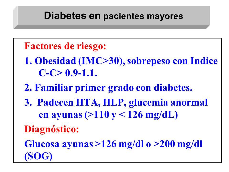 Factores de riesgo: 1. Obesidad (IMC>30), sobrepeso con Indice C-C> 0.9-1.1. 2. Familiar primer grado con diabetes. 3. Padecen HTA, HLP, glucemia anor