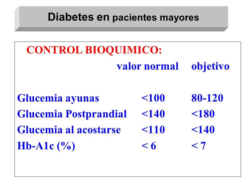 CONTROL BIOQUIMICO: valor normalobjetivo Glucemia ayunas<10080-120 Glucemia Postprandial<140<180 Glucemia al acostarse<110<140 Hb-A1c (%)< 6< 7 Diabet