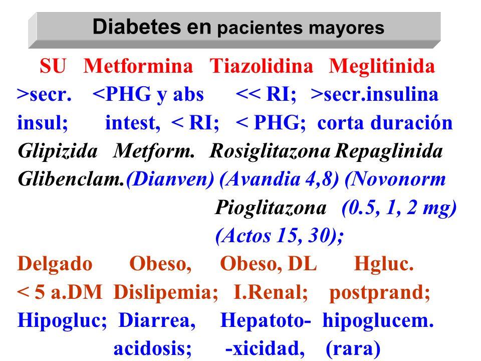 SU Metformina Tiazolidina Meglitinida >secr. secr.insulina insul; intest, < RI; < PHG; corta duración GlipizidaMetform.Rosiglitazona Repaglinida Glibe