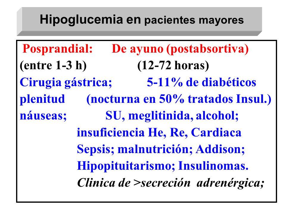 Posprandial: De ayuno (postabsortiva) (entre 1-3 h) (12-72 horas) Cirugia gástrica; 5-11% de diabéticos plenitud (nocturna en 50% tratados Insul.) náu