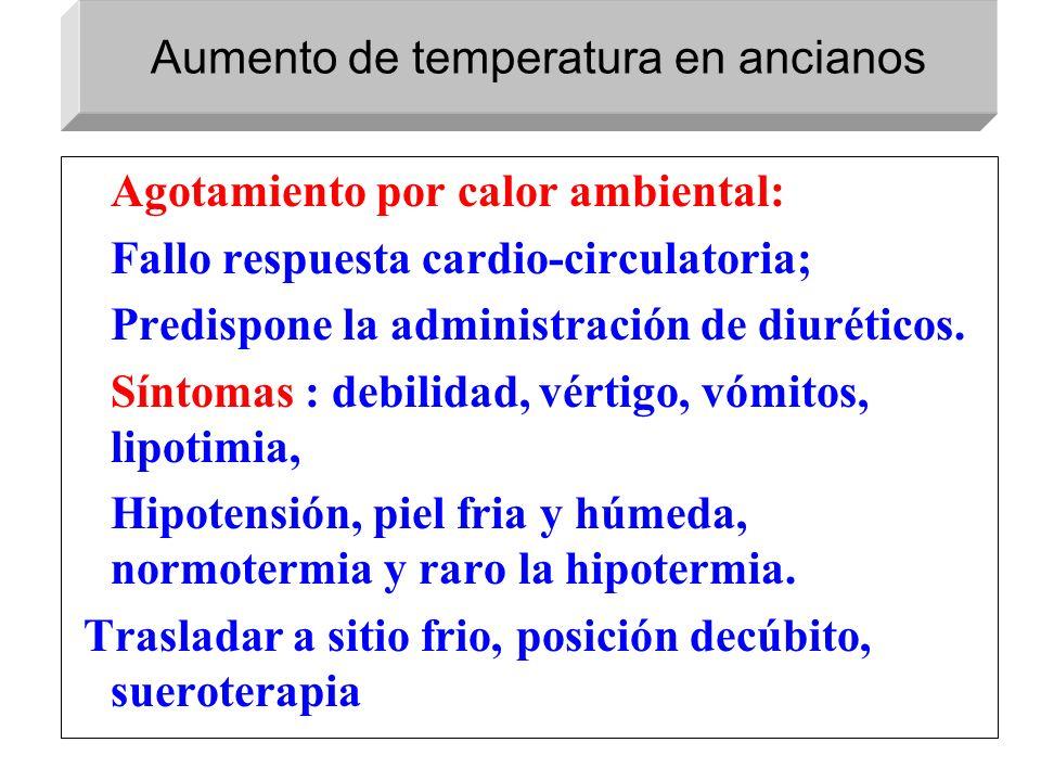 Agotamiento por calor ambiental: Fallo respuesta cardio-circulatoria; Predispone la administración de diuréticos. Síntomas : debilidad, vértigo, vómit