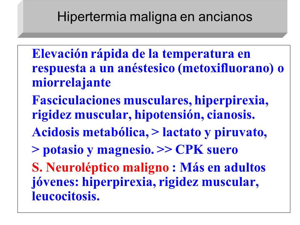 Elevación rápida de la temperatura en respuesta a un anéstesico (metoxifluorano) o miorrelajante Fasciculaciones musculares, hiperpirexia, rigidez mus