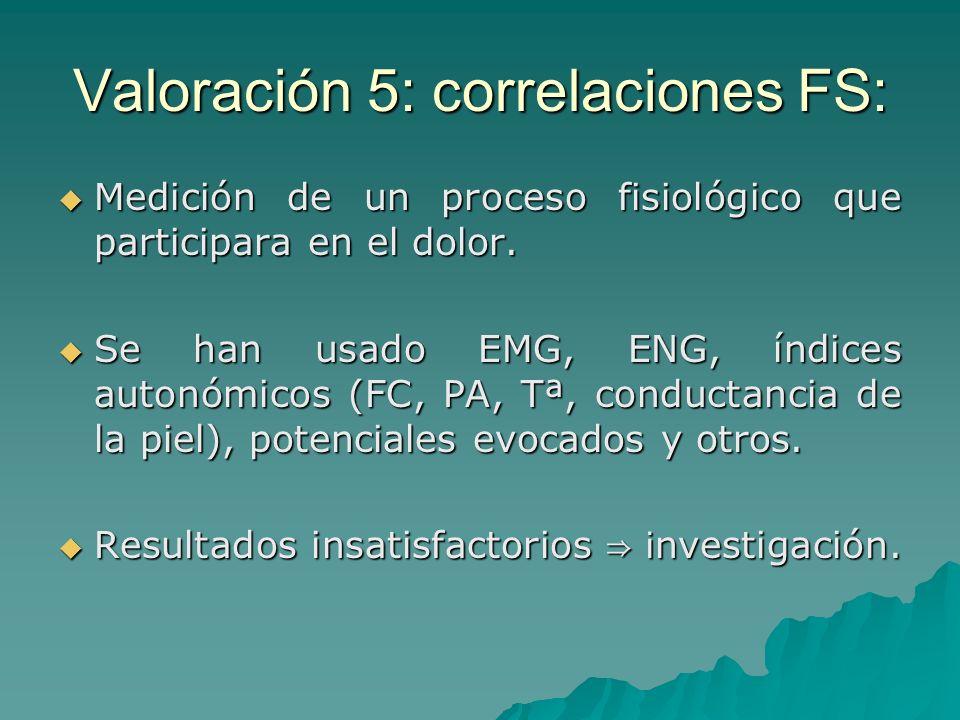 Valoración 4: ver conductas: especialmente para dolor crónico. especialmente para dolor crónico. Los más utilizados valoran act diaria: laboral, sueño