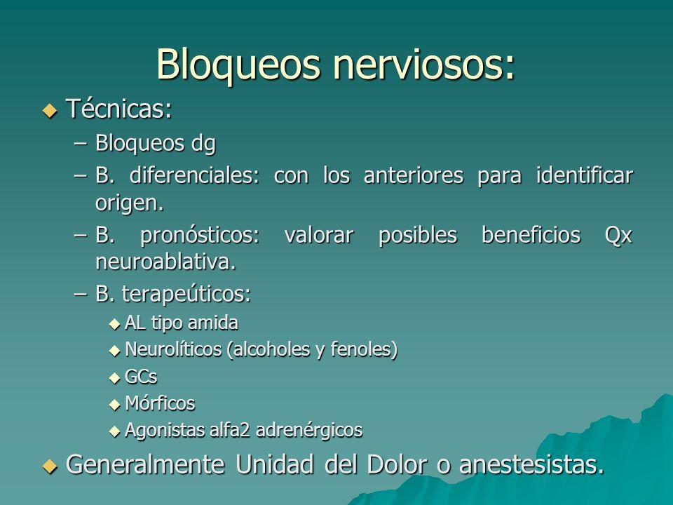 Otros tratamientos: Bloqueos nerviosos. Bloqueos nerviosos. Físicos: FST, electroestimulación (TENS), Acupuntura, RT paliativa. Físicos: FST, electroe