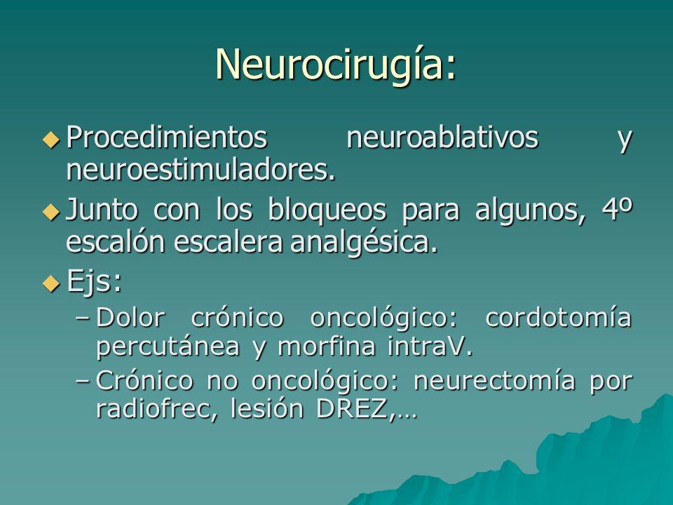 Tto psicológicos: Relajación. Relajación. Hipnosis. Hipnosis. Psicoprofilaxis. Psicoprofilaxis.