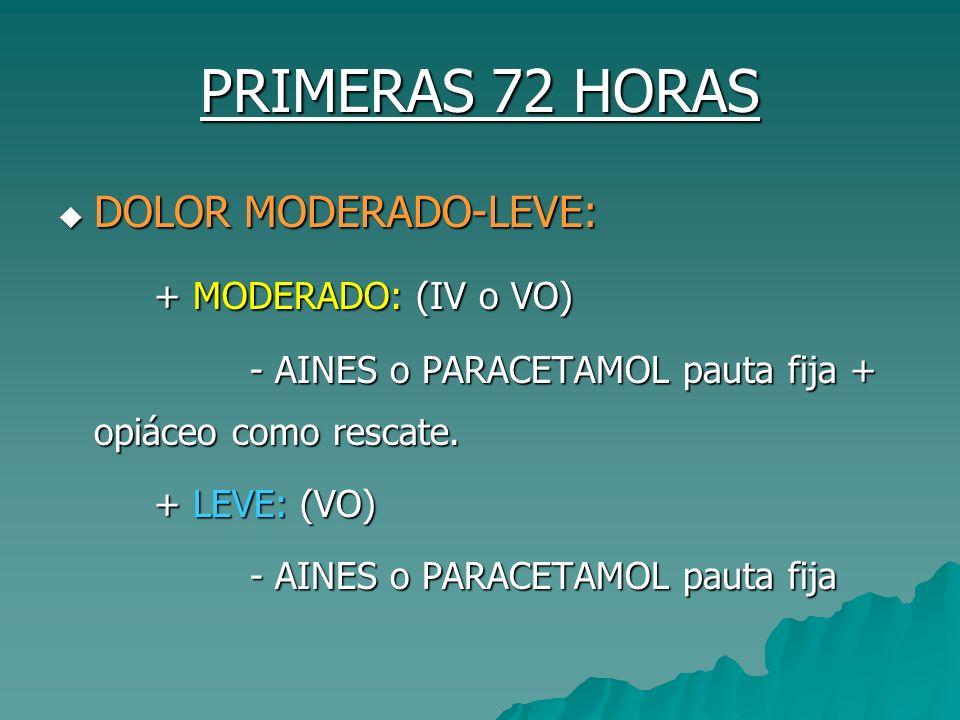 PRIMERAS 72 HORAS DOLOR GRAVE: DOLOR GRAVE: + PCA: determinados pacientes (anestesista) + AGONISTAS OPIÁCEOS PUROS (morfina, meperidina y fentanilo),