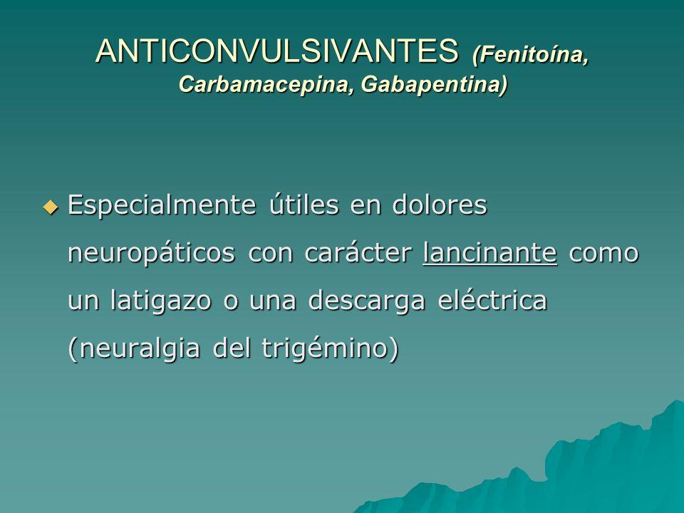 ANTIDEPRESIVOS (Amitriptilina) Tienen acción analgésica Tienen acción analgésica Potencian la acción analgésica de los opiáceos Potencian la acción an