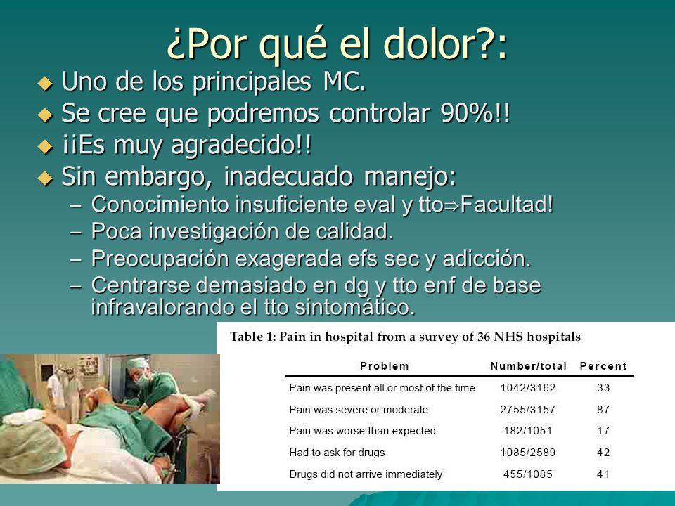 TERCER ESCALÓN Vía transdérmica (en parches) Vía transdérmica (en parches) –Fentanilo: 2,5-10 mg/72 h –Indicación: Imposibilidad de usar la vía oral (disfagia, vómitos incoercibles, estupor) Imposibilidad de usar la vía oral (disfagia, vómitos incoercibles, estupor) Efectos adversos y/o intolerancia a la morfina oral Efectos adversos y/o intolerancia a la morfina oral Vía transmucosa oral Vía transmucosa oral –Fentanilo –Indicación: Como analgésico de rescate cuando no se tolera la morfina oral Como analgésico de rescate cuando no se tolera la morfina oral