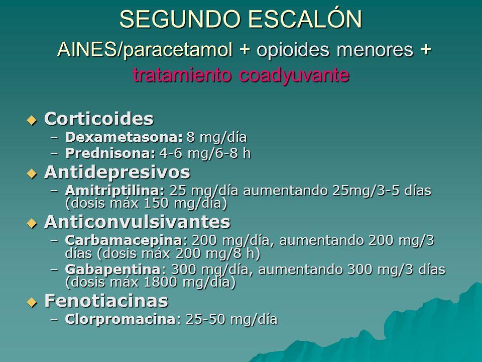 SEGUNDO ESCALÓN AINES/paracetamol + opioides menores + tratamiento coadyuvante Vía oral Vía oral –Codeína: 30-60 mg/4-6 h –Dihidrocodeína: 60-120 mg/1