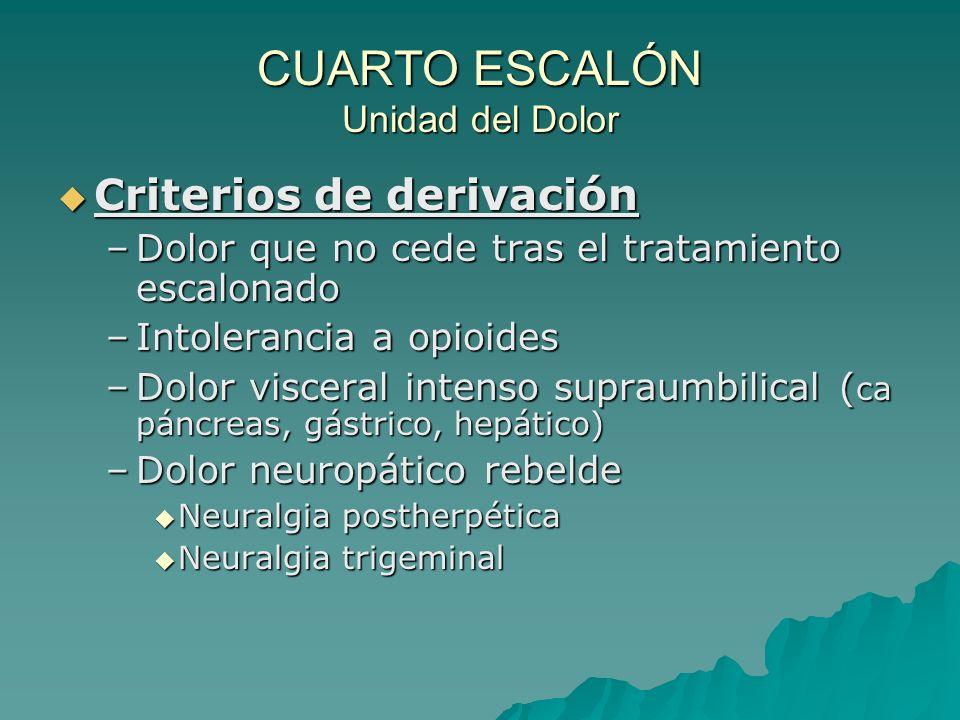 TERCER ESCALÓN Vía transdérmica (en parches) Vía transdérmica (en parches) –Fentanilo: 2,5-10 mg/72 h –Indicación: Imposibilidad de usar la vía oral (