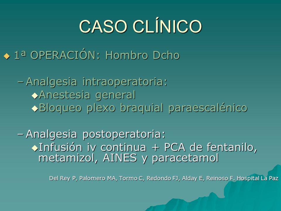 CASO CLÍNICO 1ª OPERACIÓN: Hombro Dcho –A–A–A–Analgesia intraoperatoria: Anestesia general (Halogenados: sevoflurane) Bloqueo plexo braquial paraescal