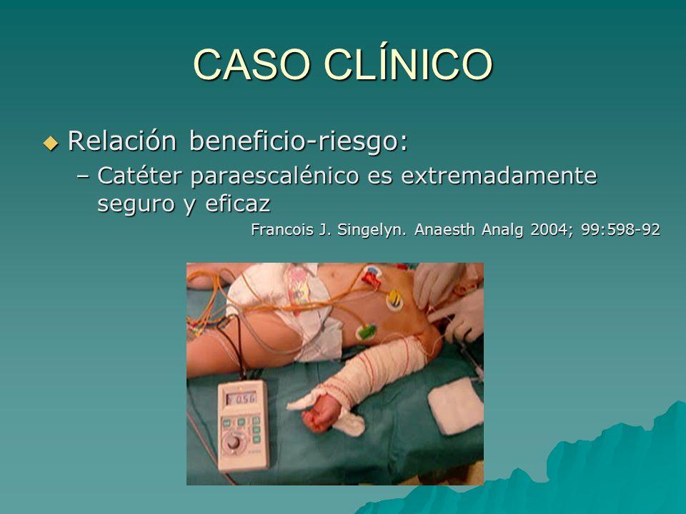 CASO CLÍNICO 2ª OPERACIÓN: Hombro Izqdo (Mismo equipo, misma intervención, misma paciente, periodo de lavado de 1 mes) –A–A–A–Analgesia postoperatoria